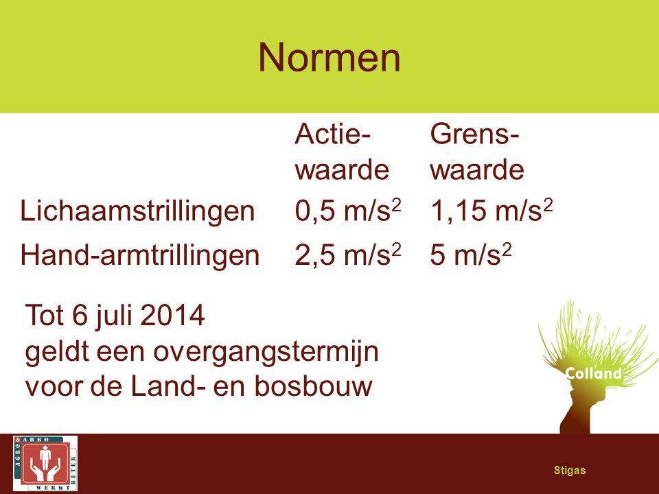Stigas Normen Actie- waarde Grens- waarde Lichaamstrillingen0,5 m/s 2 1,15 m/s 2 Hand-armtrillingen2,5 m/s 2 5 m/s 2 Tot 6 juli 2014 geldt een overgan