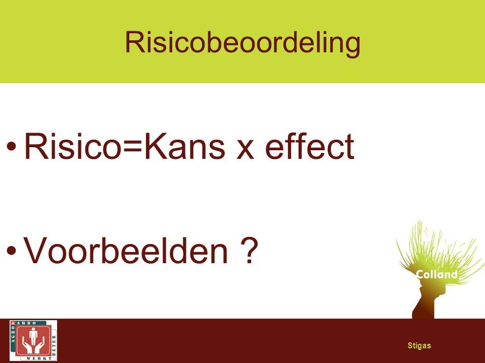 Stigas Risicobeoordeling Risico=Kans x effect Voorbeelden ?