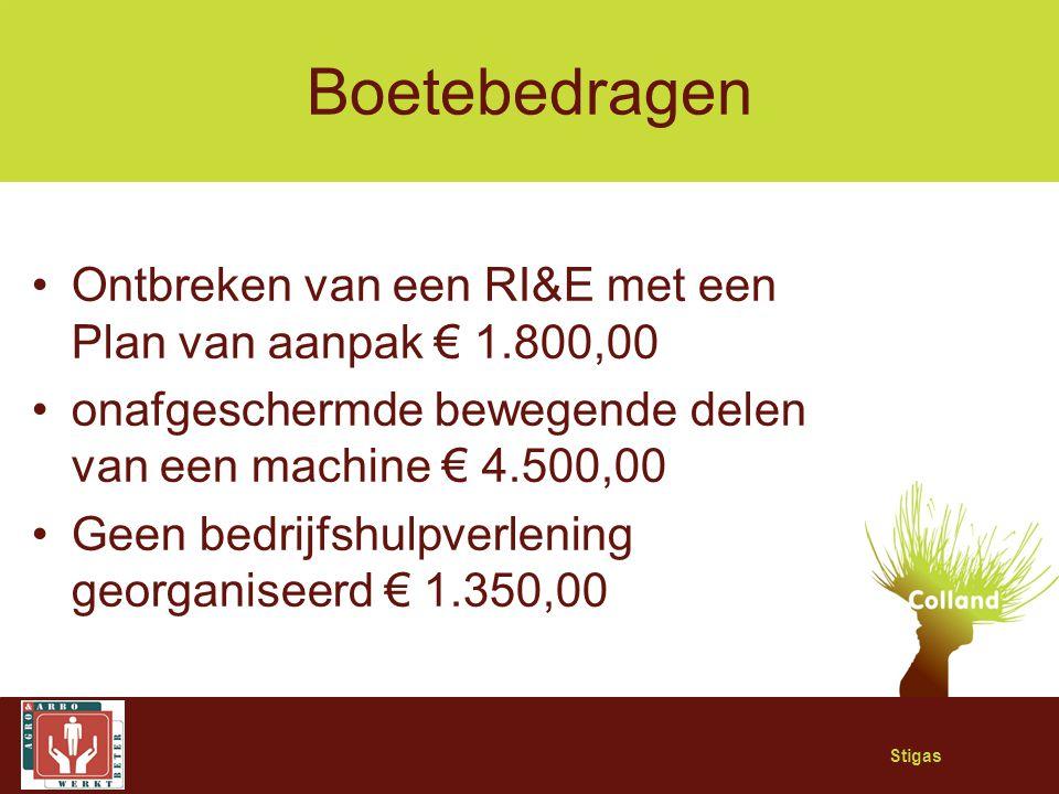 Stigas Boetebedragen Ontbreken van een RI&E met een Plan van aanpak € 1.800,00 onafgeschermde bewegende delen van een machine € 4.500,00 Geen bedrijfs