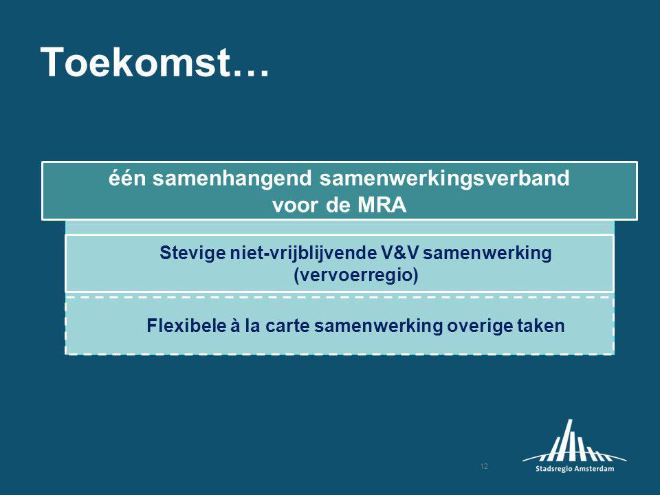 Toekomst… 12 één samenhangend samenwerkingsverband voor de MRA Stevige niet-vrijblijvende V&V samenwerking (vervoerregio) Flexibele à la carte samenwerking overige taken