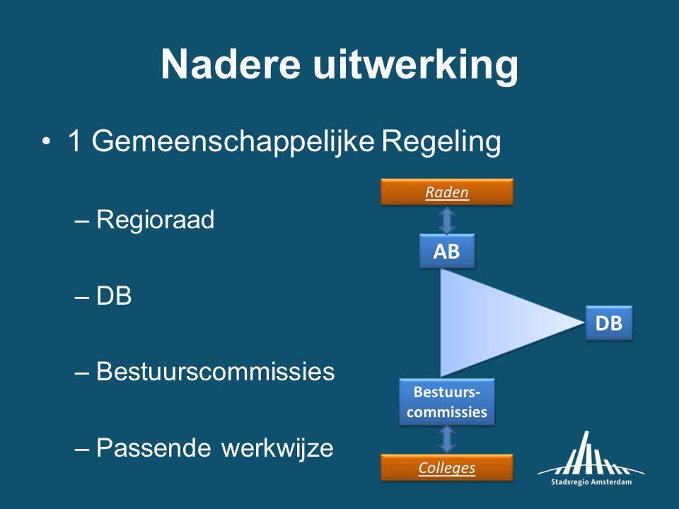 Nadere uitwerking 1 Gemeenschappelijke Regeling –Regioraad –DB –Bestuurscommissies –Passende werkwijze