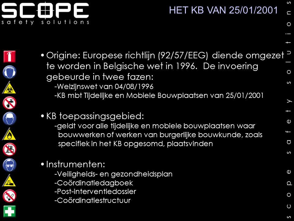 Origine: Europese richtlijn (92/57/EEG) diende omgezet te worden in Belgische wet in 1996.