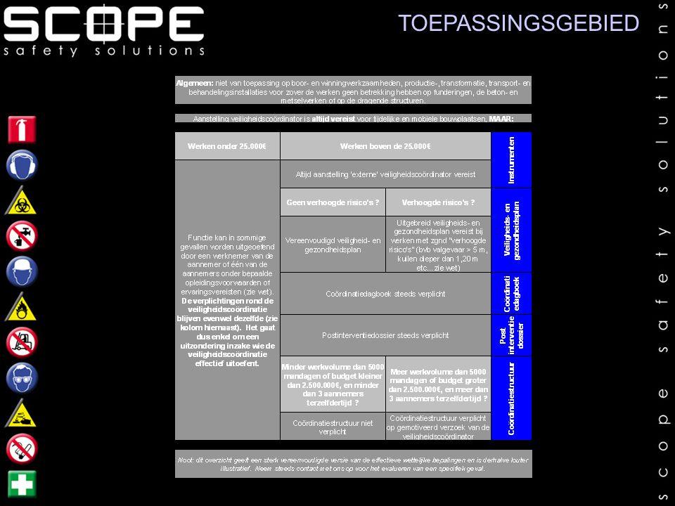 TOEPASSINGSGEBIED