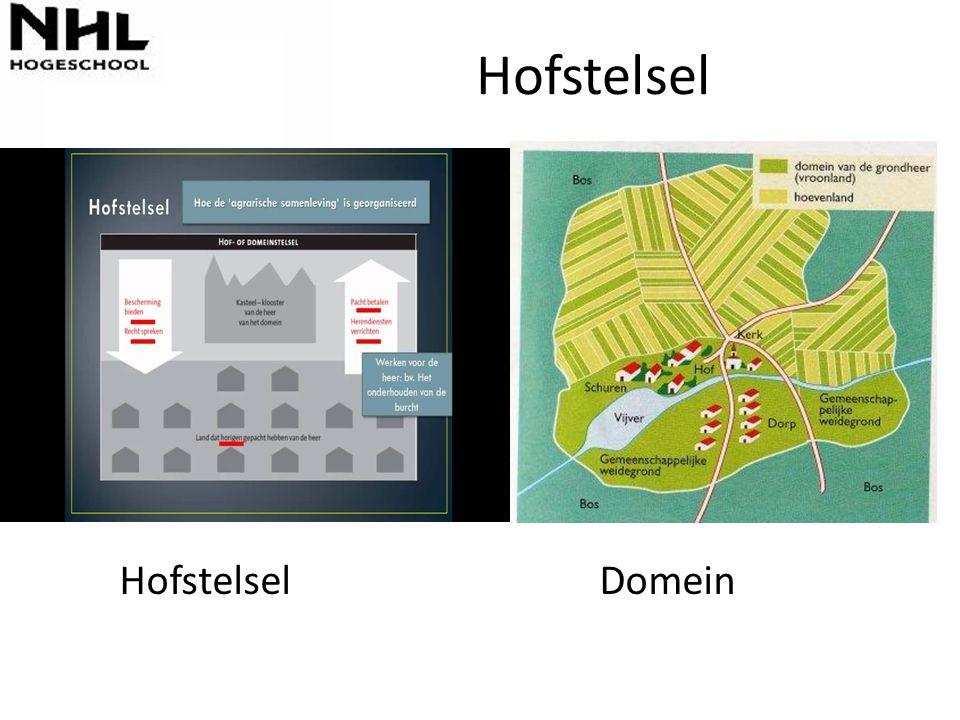Hofstelsel Hofstelsel Domein