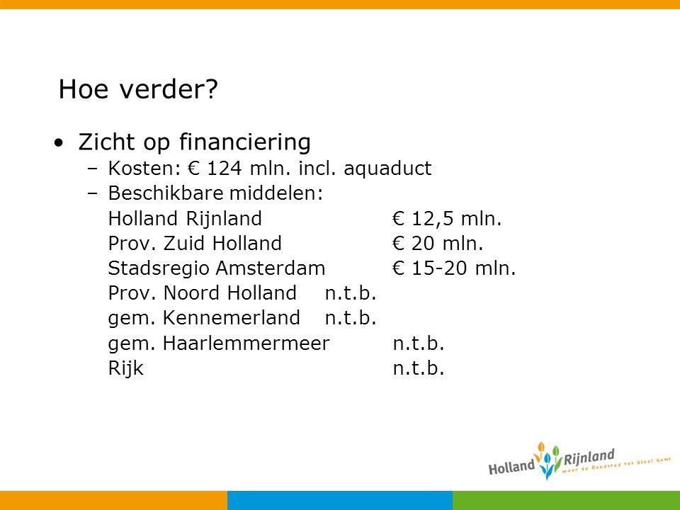 Hoe verder? Zicht op financiering –Kosten: € 124 mln. incl. aquaduct –Beschikbare middelen: Holland Rijnland € 12,5 mln. Prov. Zuid Holland € 20 mln.