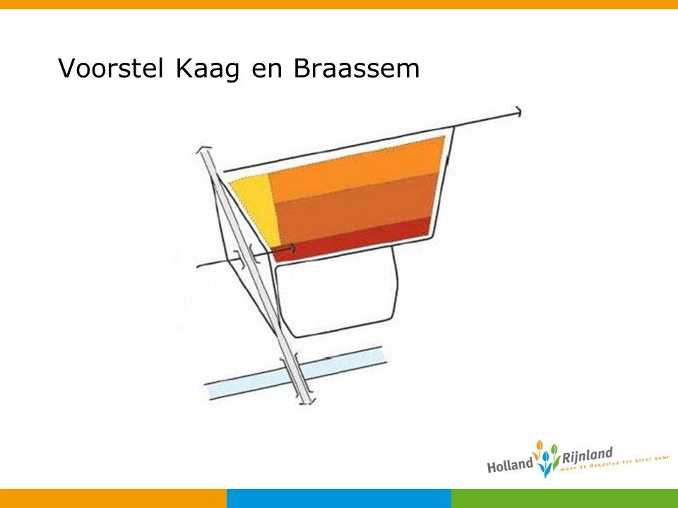Voorstel Kaag en Braassem