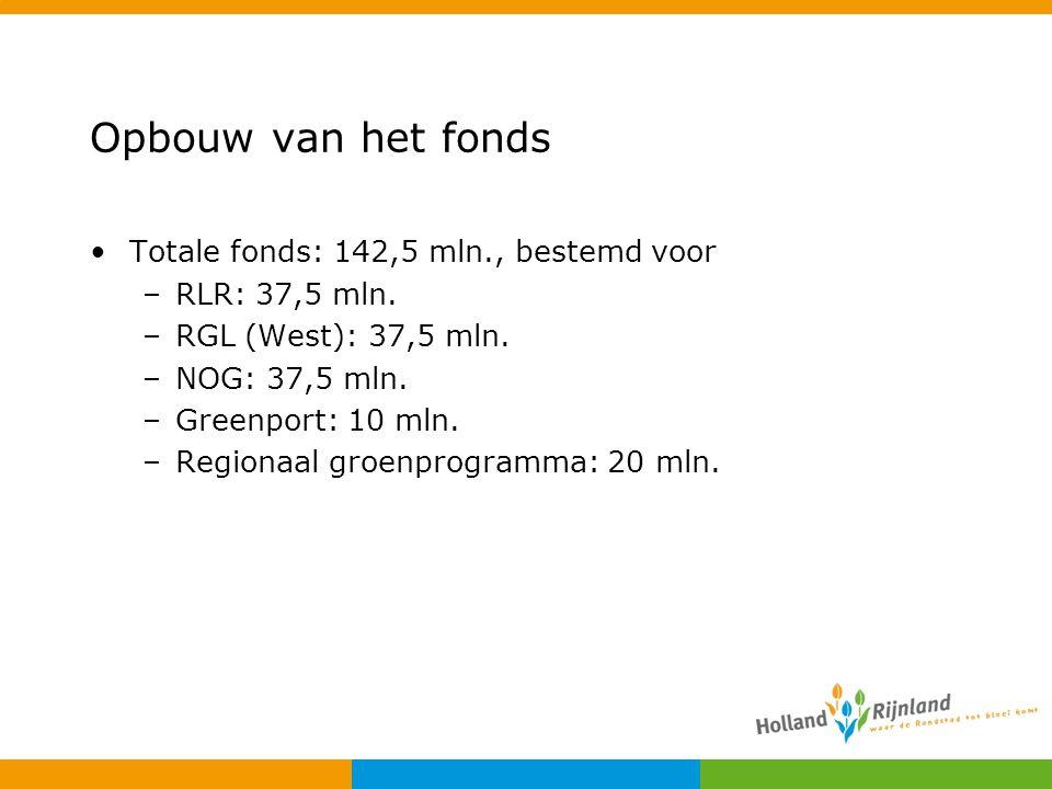 Opbouw van het fonds Totale fonds: 142,5 mln., bestemd voor –RLR: 37,5 mln. –RGL (West): 37,5 mln. –NOG: 37,5 mln. –Greenport: 10 mln. –Regionaal groe