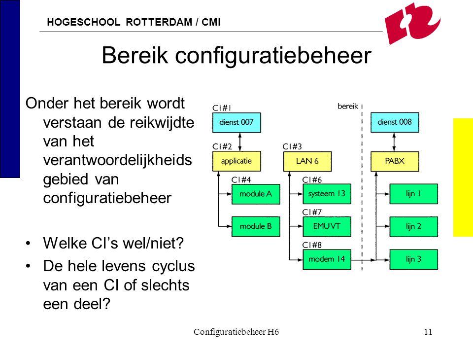 HOGESCHOOL ROTTERDAM / CMI Configuratiebeheer H611 Bereik configuratiebeheer Onder het bereik wordt verstaan de reikwijdte van het verantwoordelijkhei