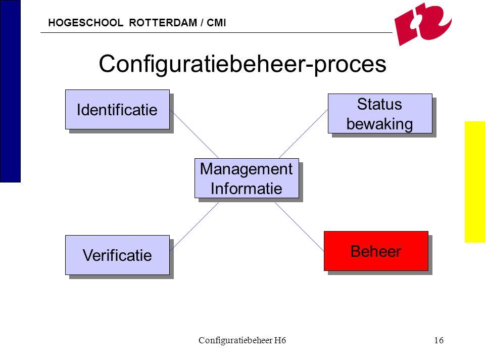 HOGESCHOOL ROTTERDAM / CMI Configuratiebeheer H616 Configuratiebeheer-proces Identificatie Management Informatie Management Informatie Verificatie Beh