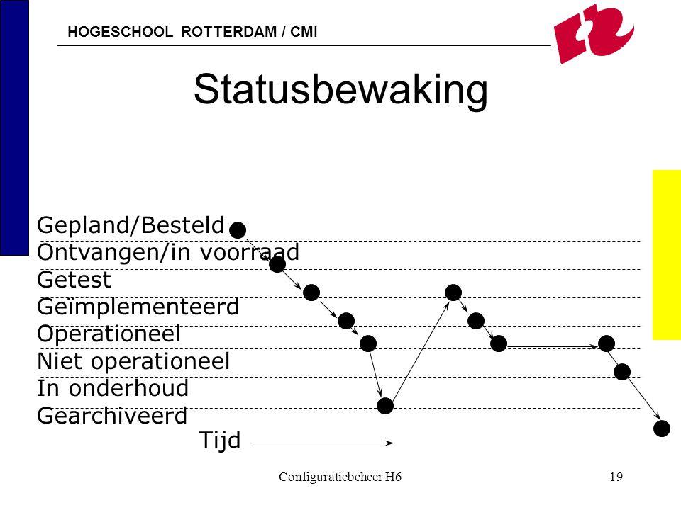 HOGESCHOOL ROTTERDAM / CMI Configuratiebeheer H619 Statusbewaking Gepland/Besteld Ontvangen/in voorraad Getest Geïmplementeerd Operationeel Niet opera