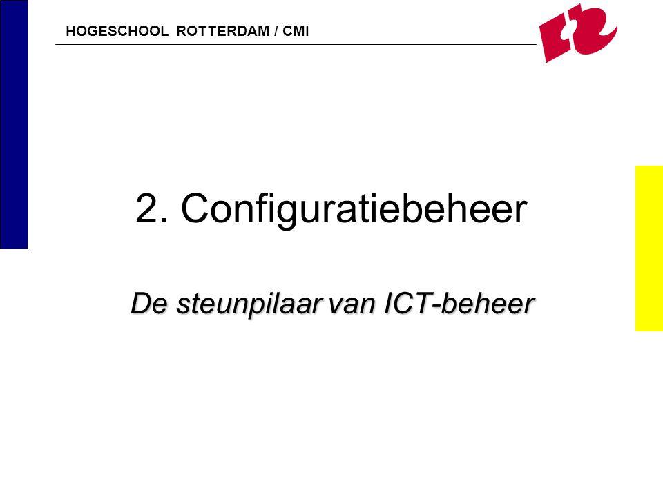 HOGESCHOOL ROTTERDAM / CMI Configuratiebeheer H63 Doel Configuratiebeheer Onder controle brengen van de IT-infrastructuurIT-infrastructuur Het verzorgen van de informatievoorziening over de IT-infrastructuur Wat bereik je.