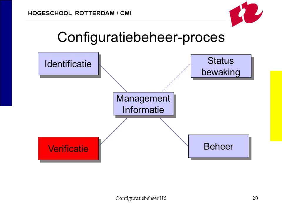 HOGESCHOOL ROTTERDAM / CMI Configuratiebeheer H620 Configuratiebeheer-proces Identificatie Management Informatie Management Informatie Verificatie Beh