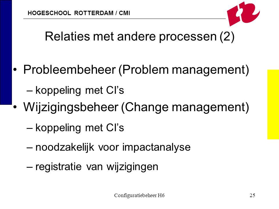 HOGESCHOOL ROTTERDAM / CMI Configuratiebeheer H625 Relaties met andere processen (2) Probleembeheer (Problem management) –koppeling met CI's Wijziging