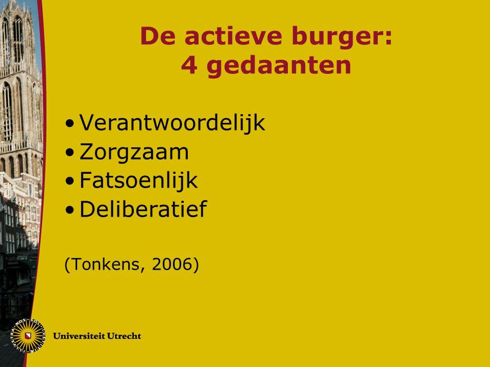 De actieve burger: 4 gedaanten Verantwoordelijk Zorgzaam Fatsoenlijk Deliberatief (Tonkens, 2006)