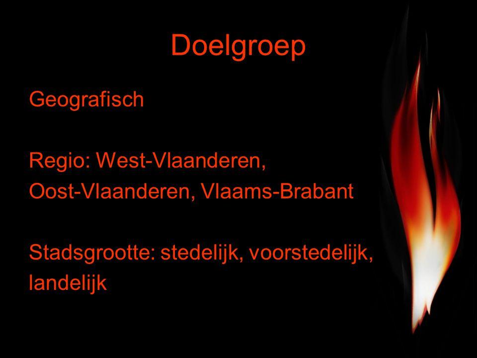 Doelgroep Geografisch Regio: West-Vlaanderen, Oost-Vlaanderen, Vlaams-Brabant Stadsgrootte: stedelijk, voorstedelijk, landelijk