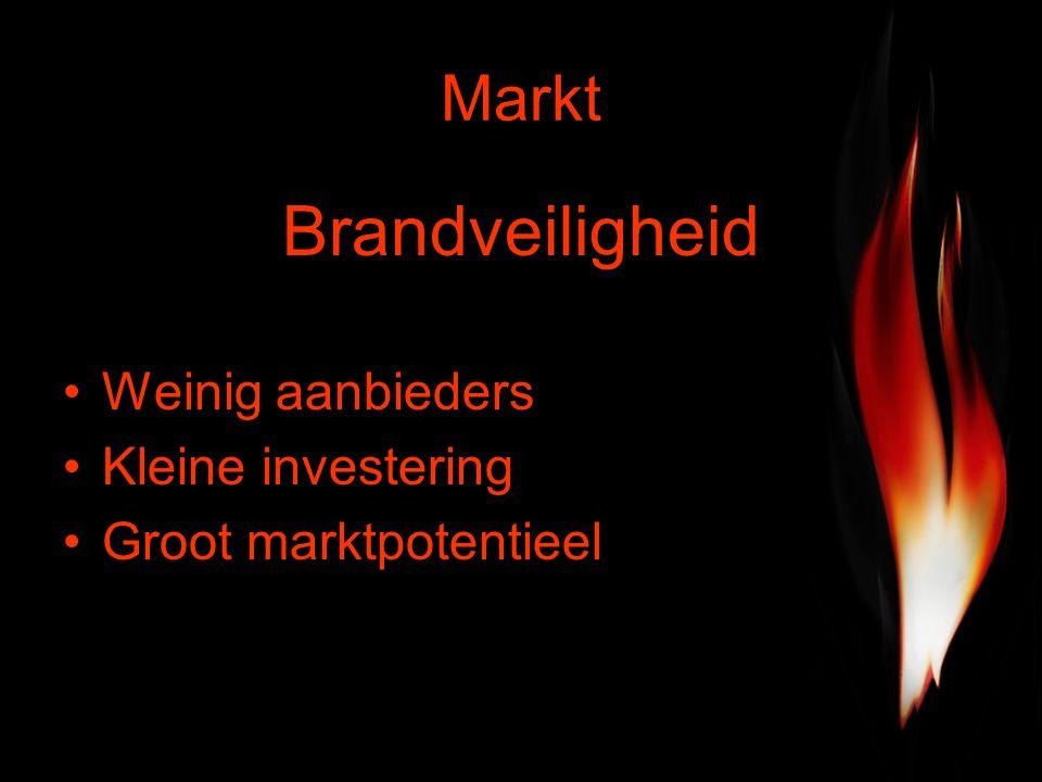 Markt Brandveiligheid Weinig aanbieders Kleine investering Groot marktpotentieel