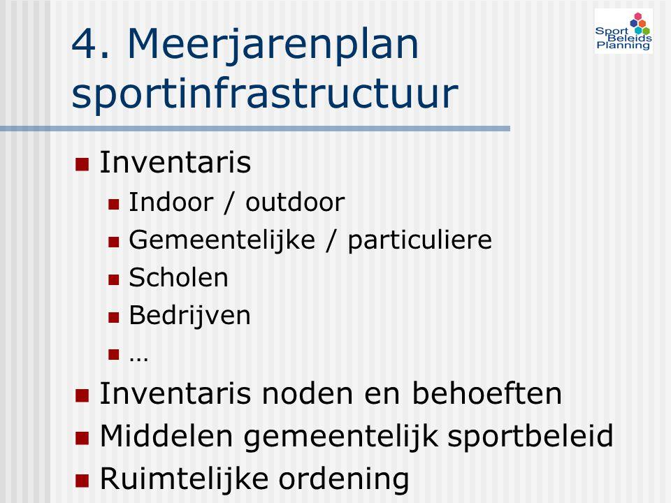 4. Meerjarenplan sportinfrastructuur Inventaris Indoor / outdoor Gemeentelijke / particuliere Scholen Bedrijven … Inventaris noden en behoeften Middel