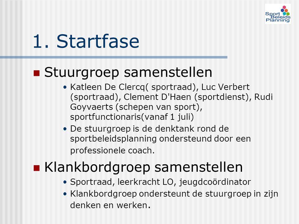 1. Startfase Stuurgroep samenstellen Katleen De Clercq( sportraad), Luc Verbert (sportraad), Clement D'Haen (sportdienst), Rudi Goyvaerts (schepen van