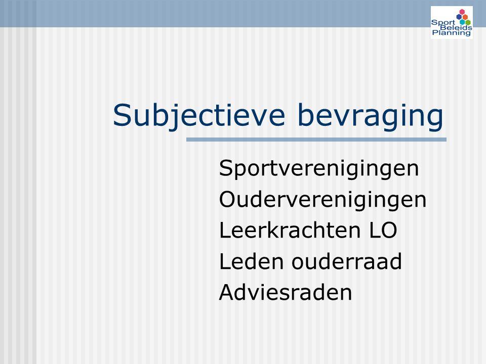 Subjectieve bevraging Sportverenigingen Ouderverenigingen Leerkrachten LO Leden ouderraad Adviesraden