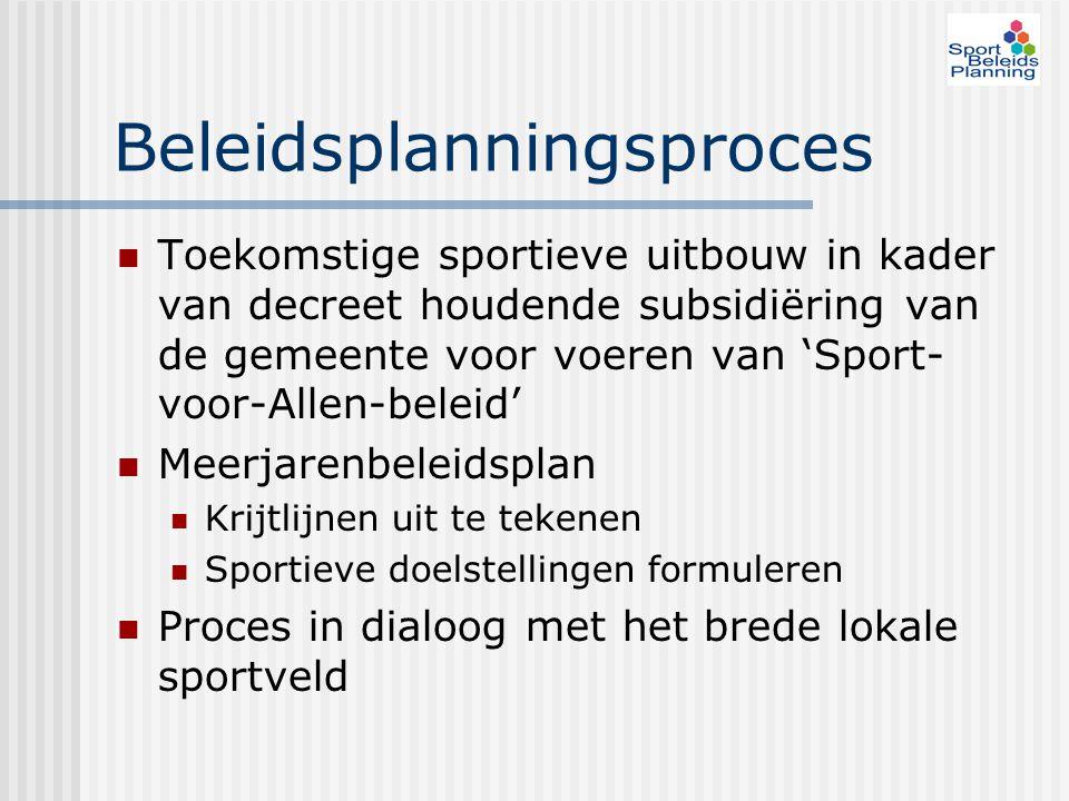 Beleidsplanningsproces Toekomstige sportieve uitbouw in kader van decreet houdende subsidiëring van de gemeente voor voeren van 'Sport- voor-Allen-beleid' Meerjarenbeleidsplan Krijtlijnen uit te tekenen Sportieve doelstellingen formuleren Proces in dialoog met het brede lokale sportveld
