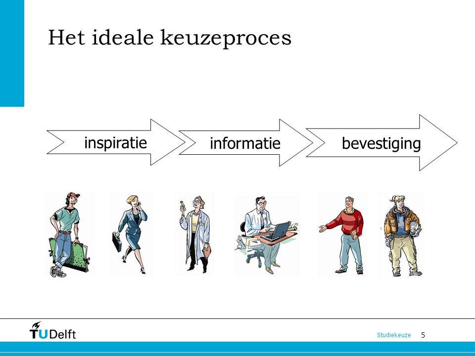 5 Studiekeuze Het ideale keuzeproces inspiratie informatie bevestiging