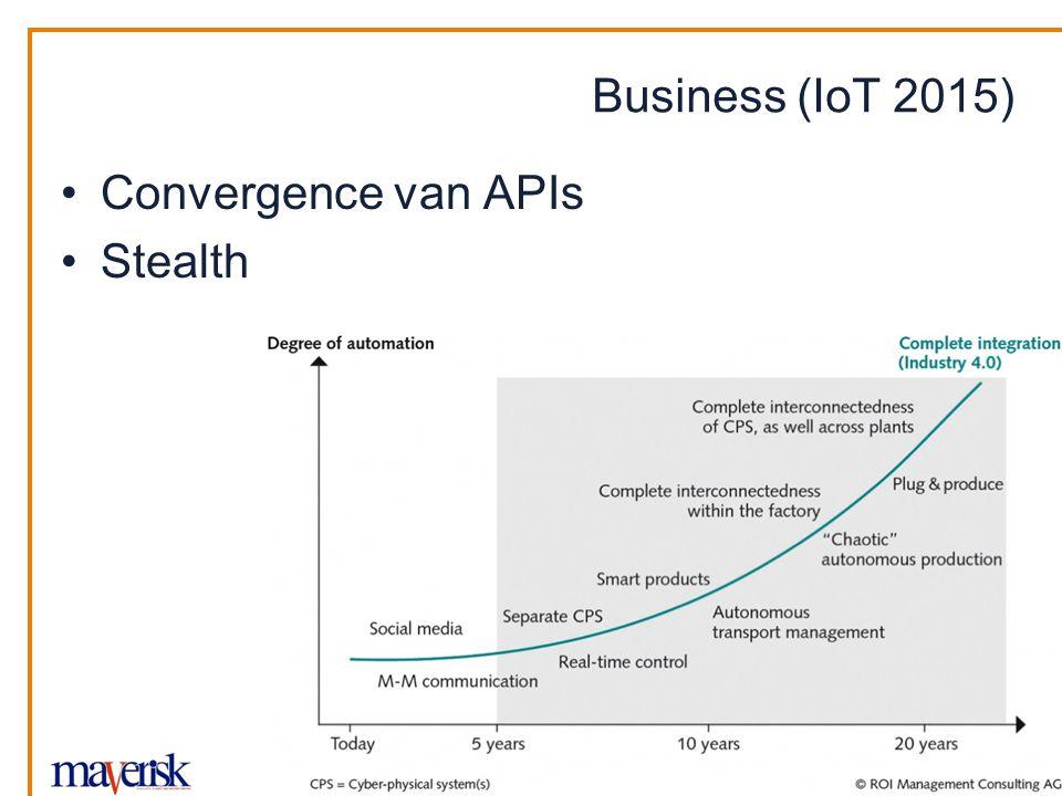 Convergence van APIs Stealth Business (IoT 2015)