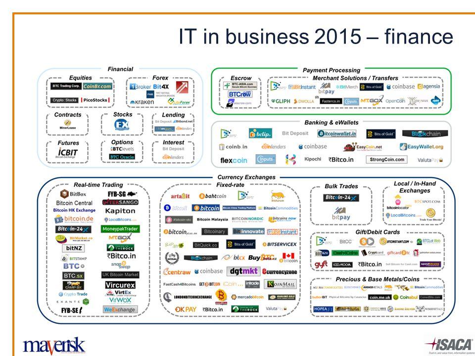 IT in business 2015 – finance