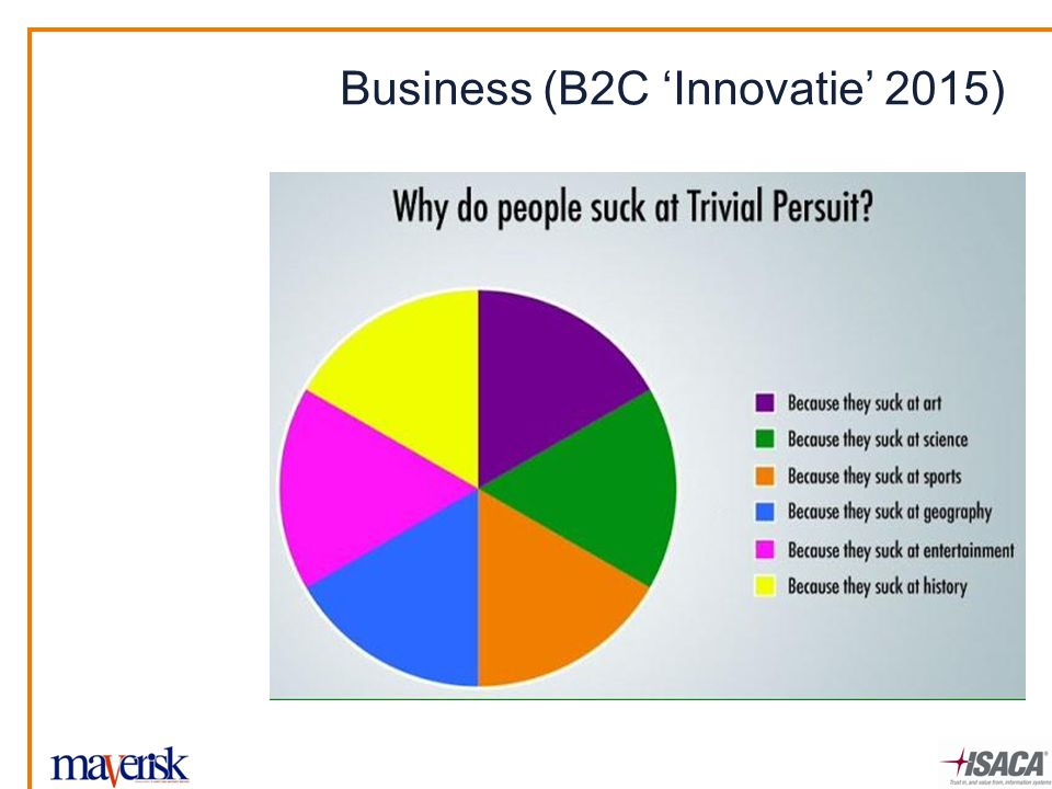 Business (B2C 'Innovatie' 2015)