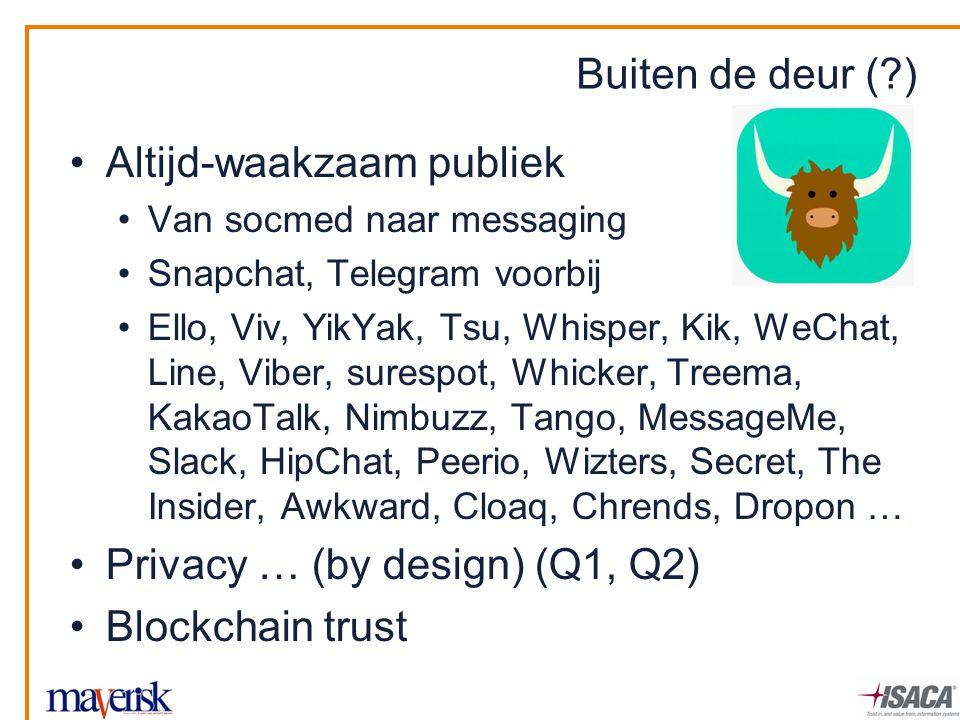 Buiten de deur ( ) Altijd-waakzaam publiek Van socmed naar messaging Snapchat, Telegram voorbij Ello, Viv, YikYak, Tsu, Whisper, Kik, WeChat, Line, Viber, surespot, Whicker, Treema, KakaoTalk, Nimbuzz, Tango, MessageMe, Slack, HipChat, Peerio, Wizters, Secret, The Insider, Awkward, Cloaq, Chrends, Dropon … Privacy … (by design) (Q1, Q2) Blockchain trust