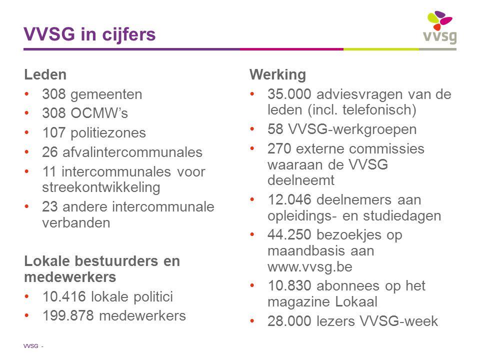 VVSG - Organisaties in het huis van het lokale bestuur Audio, Diverscity, GSD-V vzw, Interafval, Kenniscentrum Vlaamse Steden Pinakes nv, Projectcel werkwinkels (samen met de VDAB ), vzw Vlaams Centrum Schuldenlast, Vlaams Platform PWA/PWA- DCO, Vlinter, VLO vzw, Interrio VVSG in cijfers Organisatie 123 medewerkers van wie 56% vrouwen Nieuwe interne organisatie (samen voor meer slagkracht) algemeen directeur vijf directies (bestuur, mens, ruimte, beweging, interne werking en organisatie)