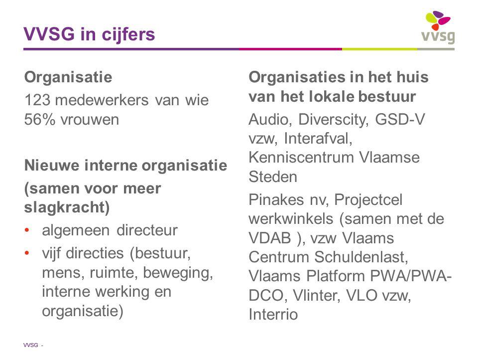 VVSG - Organisaties in het huis van het lokale bestuur Audio, Diverscity, GSD-V vzw, Interafval, Kenniscentrum Vlaamse Steden Pinakes nv, Projectcel w