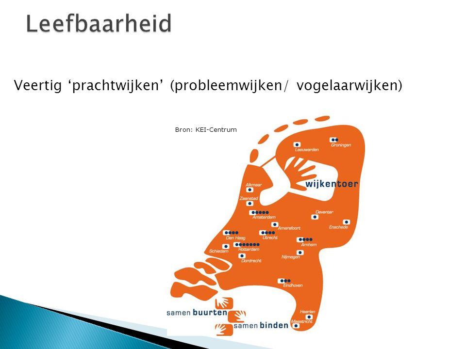 Leefbaarheid Veertig 'prachtwijken' (probleemwijken/ vogelaarwijken) Bron: KEI-Centrum