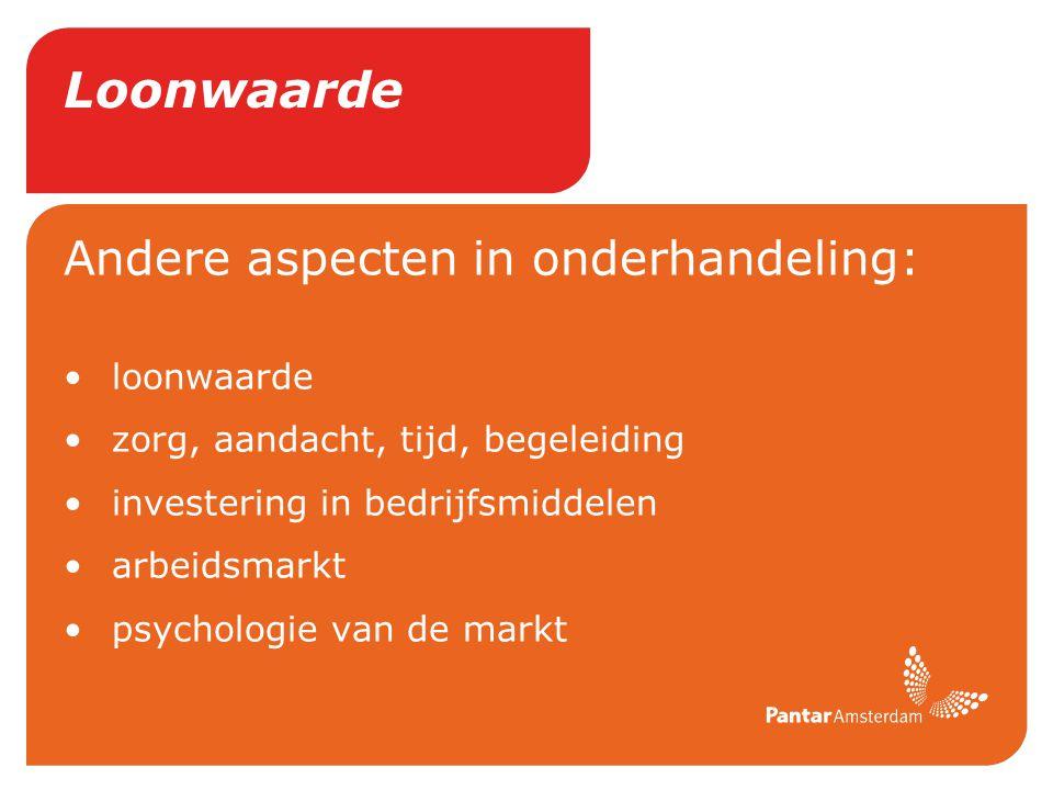 Loonwaarde Andere aspecten in onderhandeling: loonwaarde zorg, aandacht, tijd, begeleiding investering in bedrijfsmiddelen arbeidsmarkt psychologie van de markt