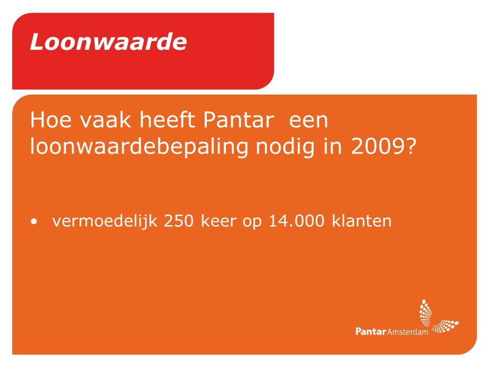 Loonwaarde Hoe vaak heeft Pantar een loonwaardebepaling nodig in 2009.