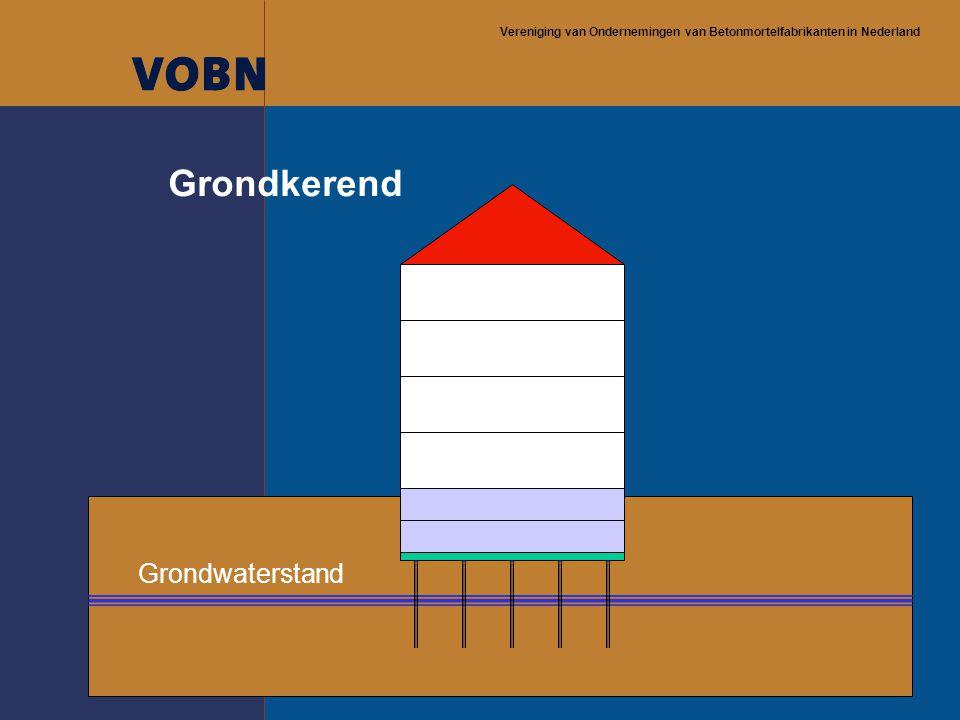 Vereniging van Ondernemingen van Betonmortelfabrikanten in Nederland Grondkerend Grondwaterstand