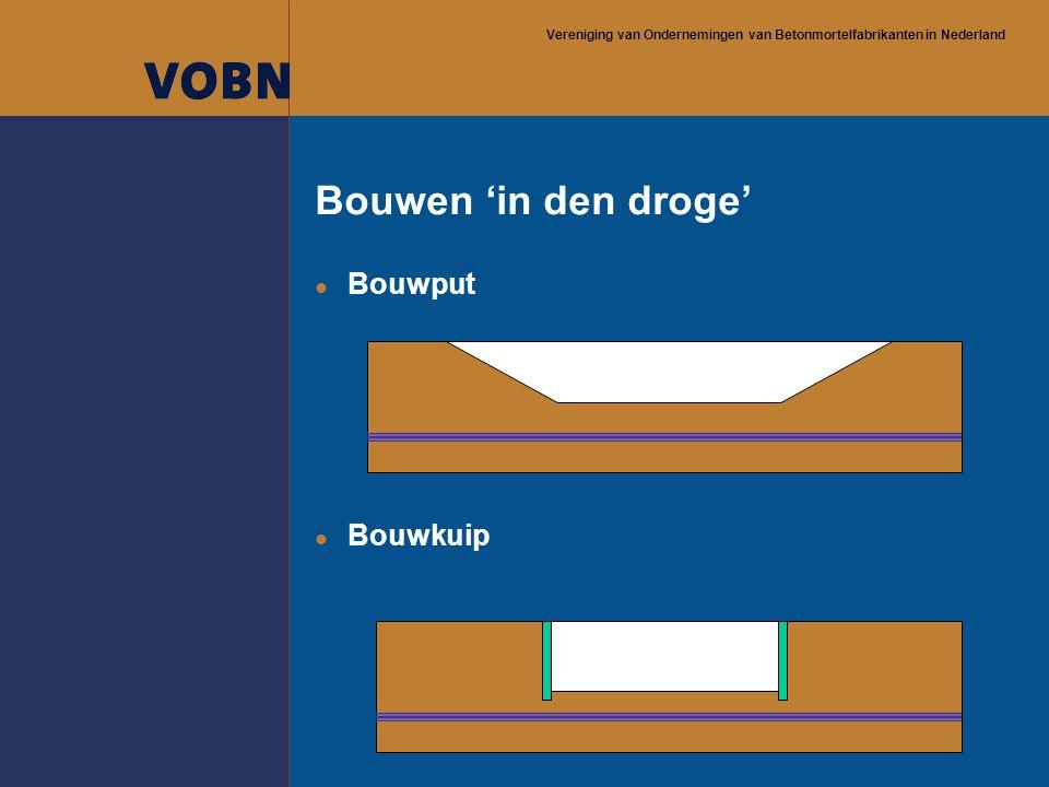 Vereniging van Ondernemingen van Betonmortelfabrikanten in Nederland Bouwen 'in den droge' l Bouwput l Bouwkuip