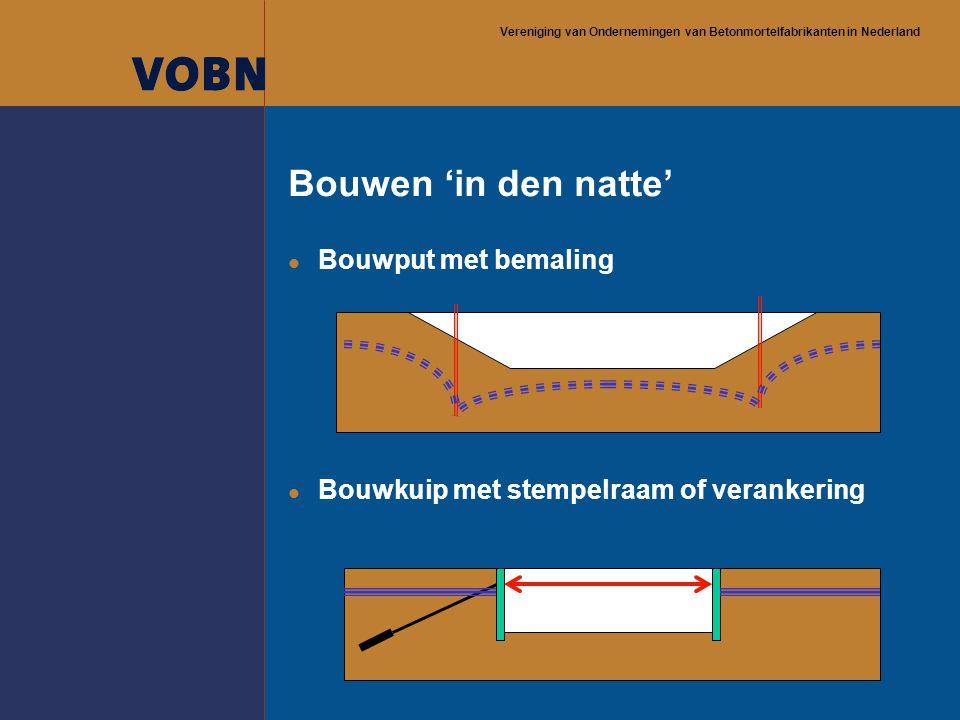 Vereniging van Ondernemingen van Betonmortelfabrikanten in Nederland Bouwen 'in den natte' l Bouwput met bemaling l Bouwkuip met stempelraam of verank