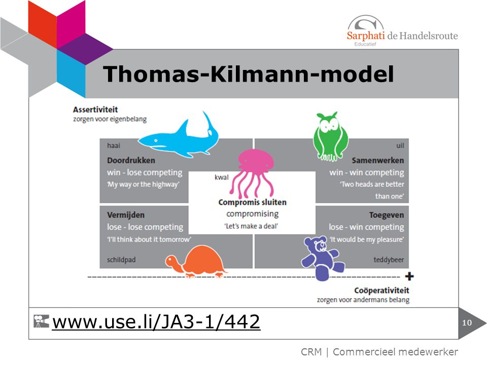 10 CRM | Commercieel medewerker Thomas-Kilmann-model www.use.li/JA3-1/442