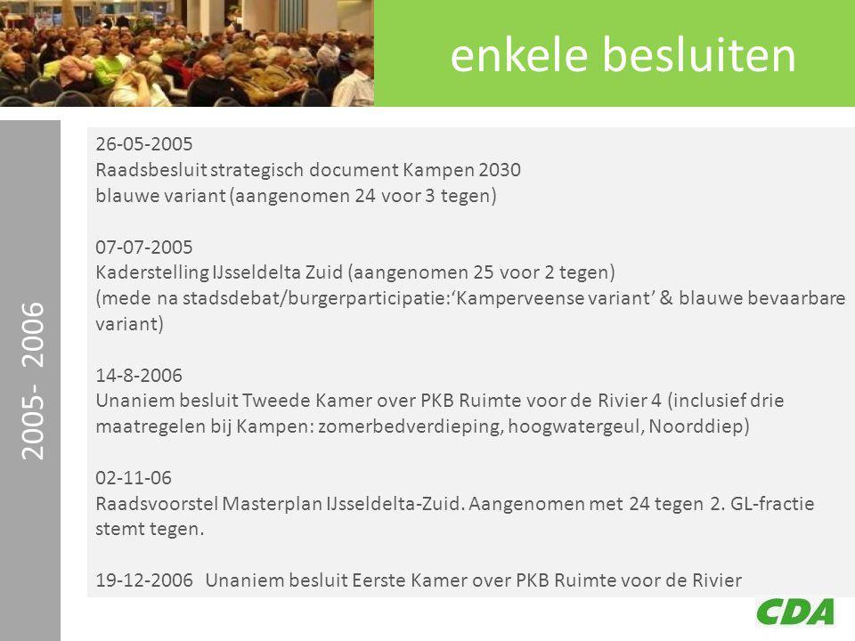 enkele besluiten 26-05-2005 Raadsbesluit strategisch document Kampen 2030 blauwe variant (aangenomen 24 voor 3 tegen) 07-07-2005 Kaderstelling IJsseld