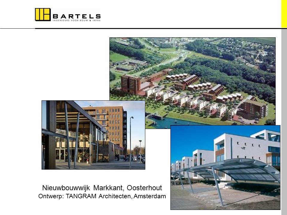Referentieprojecten Nieuwbouwwijk Markkant, Oosterhout Ontwerp: TANGRAM Architecten, Amsterdam