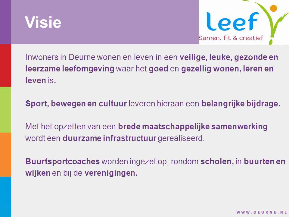Visie Inwoners in Deurne wonen en leven in een veilige, leuke, gezonde en leerzame leefomgeving waar het goed en gezellig wonen, leren en leven is.