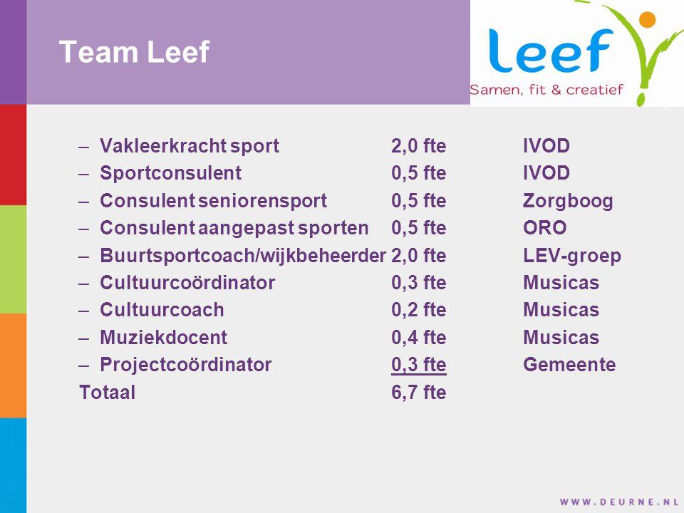 Team Leef –Vakleerkracht sport 2,0 fteIVOD –Sportconsulent 0,5 fteIVOD –Consulent seniorensport 0,5 fteZorgboog –Consulent aangepast sporten 0,5 fteORO –Buurtsportcoach/wijkbeheerder 2,0 fteLEV-groep –Cultuurcoördinator 0,3 fteMusicas –Cultuurcoach 0,2 fteMusicas –Muziekdocent 0,4 fteMusicas –Projectcoördinator 0,3 fteGemeente Totaal 6,7 fte