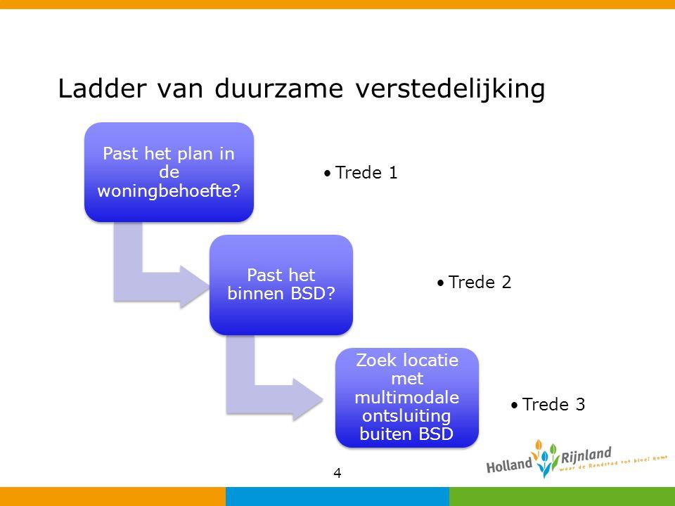 5 Vergrijzing en extramuralisering 2012-2029
