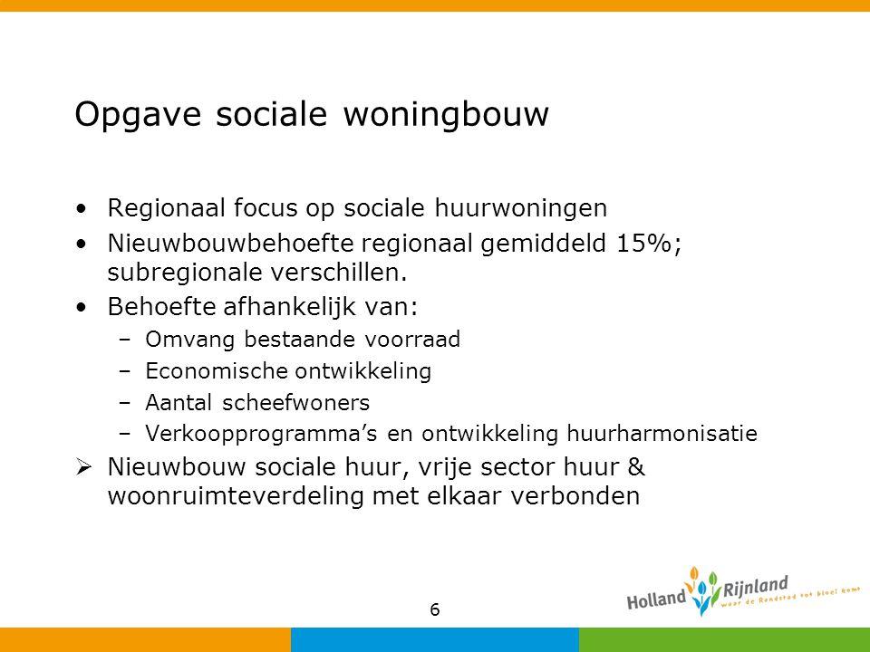 Opgave sociale woningbouw Regionaal focus op sociale huurwoningen Nieuwbouwbehoefte regionaal gemiddeld 15%; subregionale verschillen. Behoefte afhank