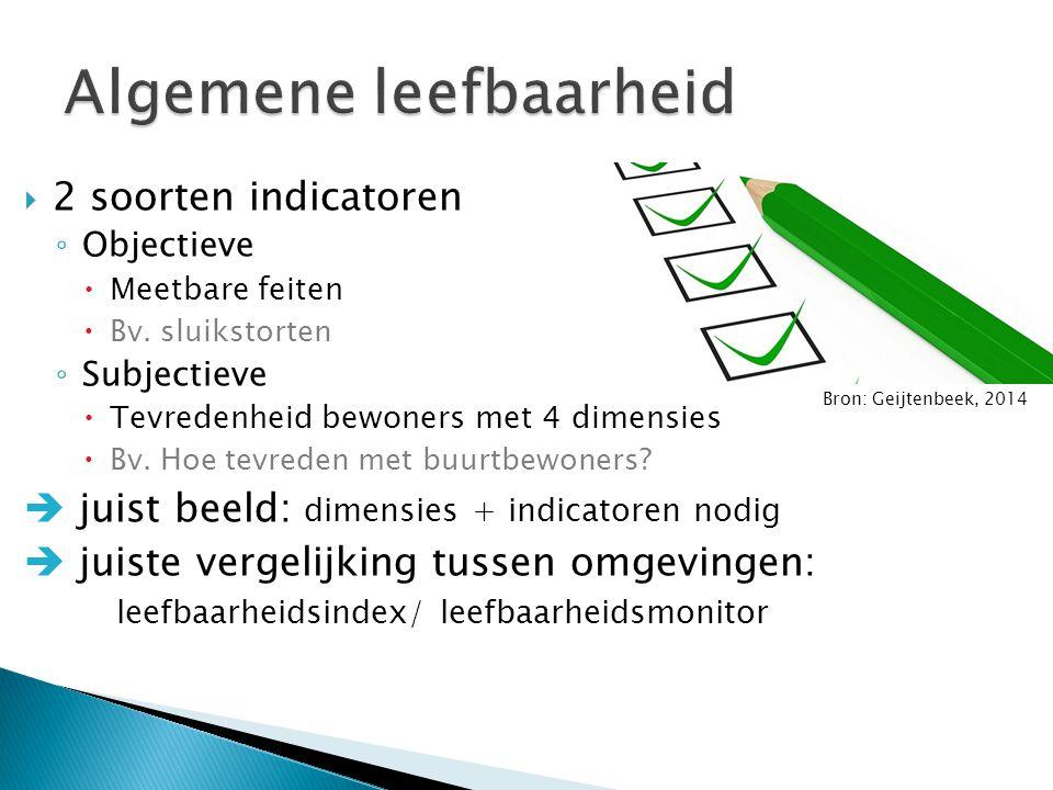  2 soorten indicatoren ◦ Objectieve  Meetbare feiten  Bv.
