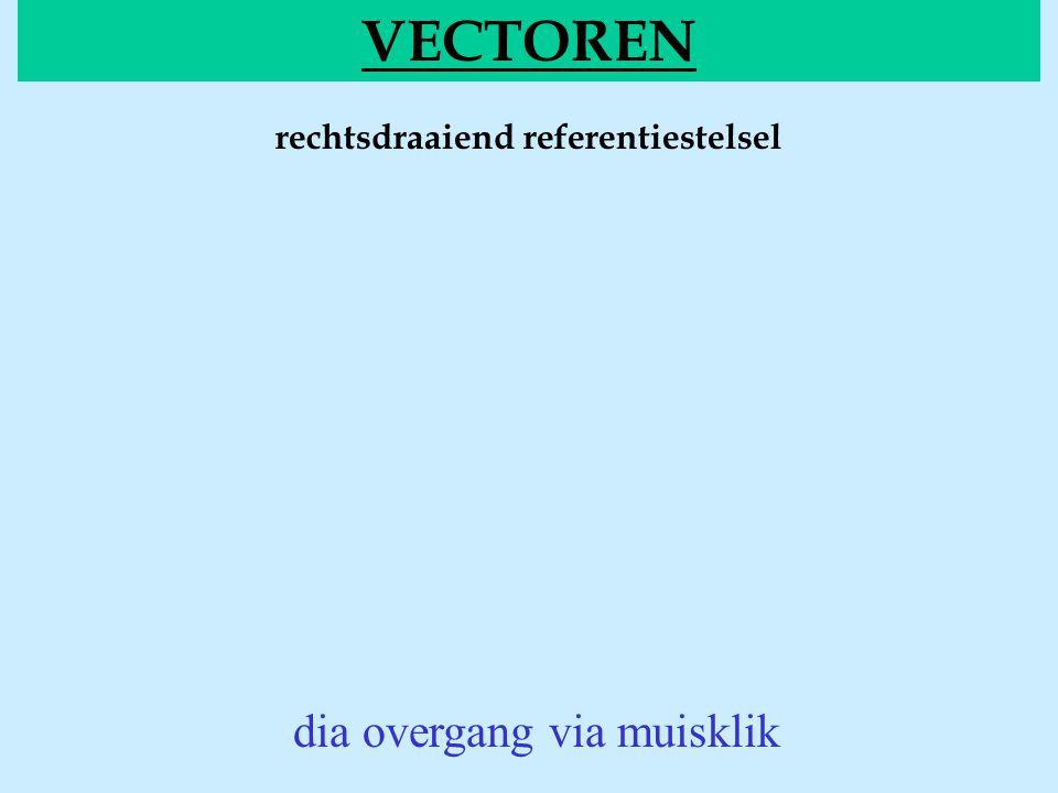 notatie van VECTOREN vector met beginpunt a en eindpunt b ab x; y; z-component van de vector ab (ab) x ; ( ab) y ; (ab) z een vector FE met behulp van de componenten