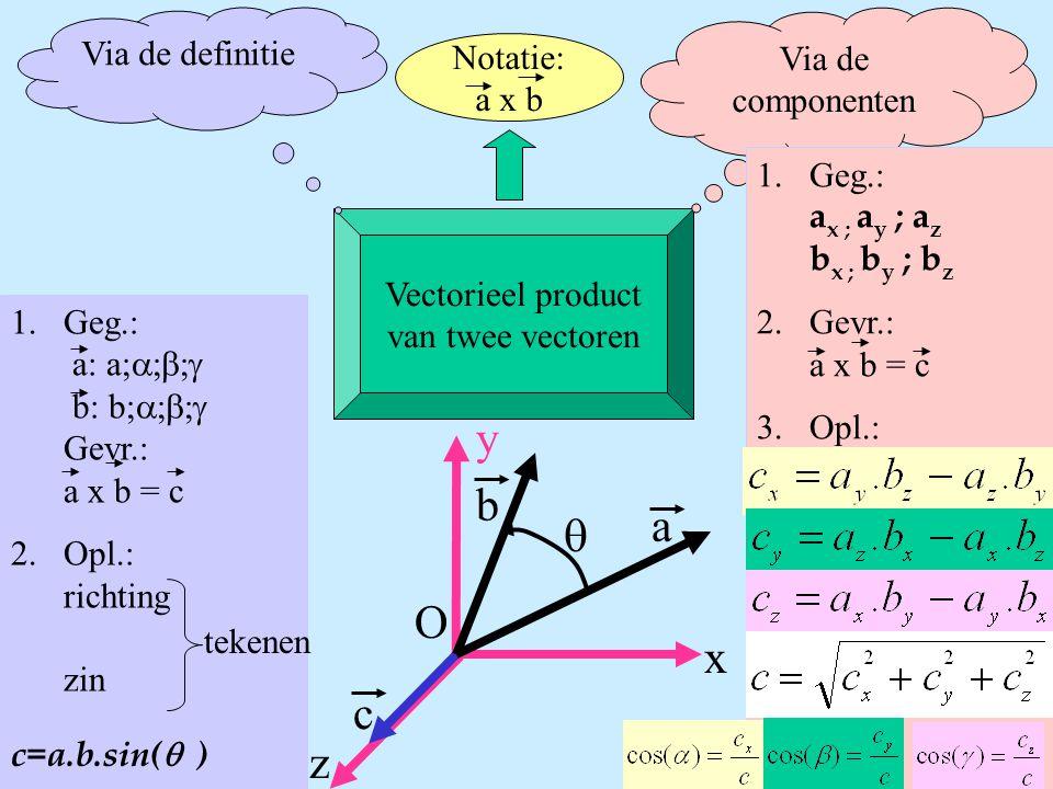 1.Geg.: a: a;  b: b;  Gevr.: a x b = c 2.Opl.: richting zin a y b O x z  c c=a.b.sin(  ) tekenen Vectorieel product van twee vectoren Nota