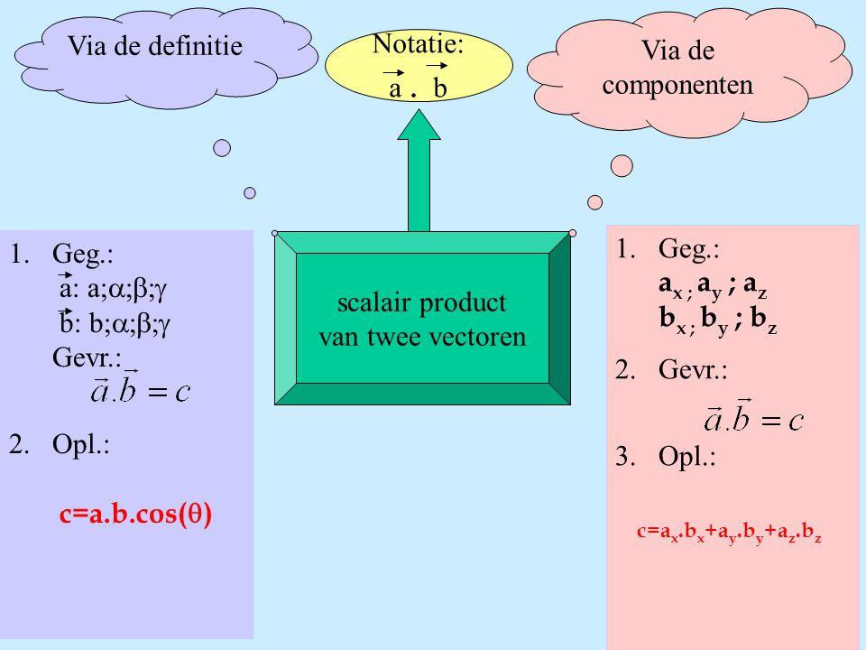 scalair product van twee vectoren Notatie: a. b Via de definitie Via de componenten 1.Geg.: a x ; a y ; a z b x ; b y ; b z 2.Gevr.: 3.Opl.: 1.Geg.: a