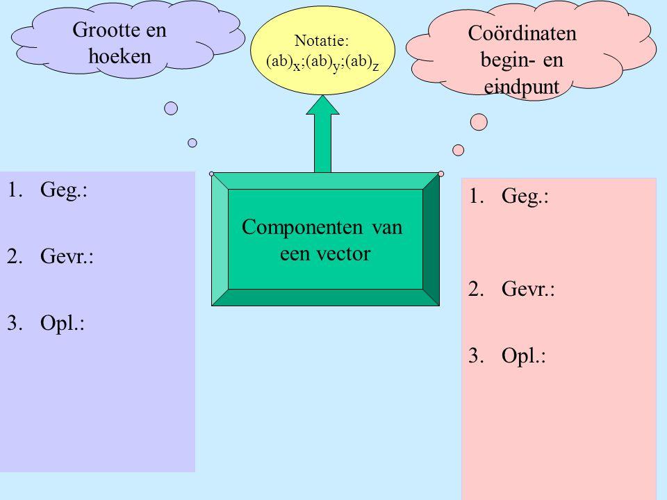 Componenten van een vector Notatie: (ab) x ;(ab) y ;(ab) z Grootte en hoeken Coördinaten begin- en eindpunt 1.Geg.: 2.Gevr.: 3.Opl.: 1.Geg.: 2.Gevr.: