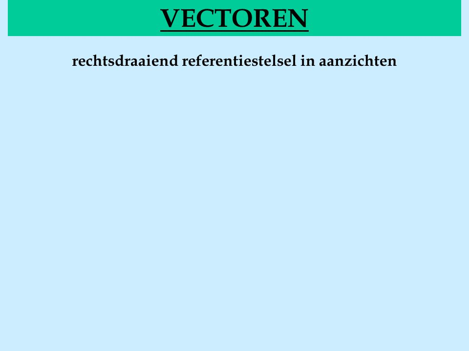y b O x z a  VECTOREN BEREKENINGENvecgrootte vectoriëel product van ( beide vectoren in het x-y vlak gelegen)  grootte: